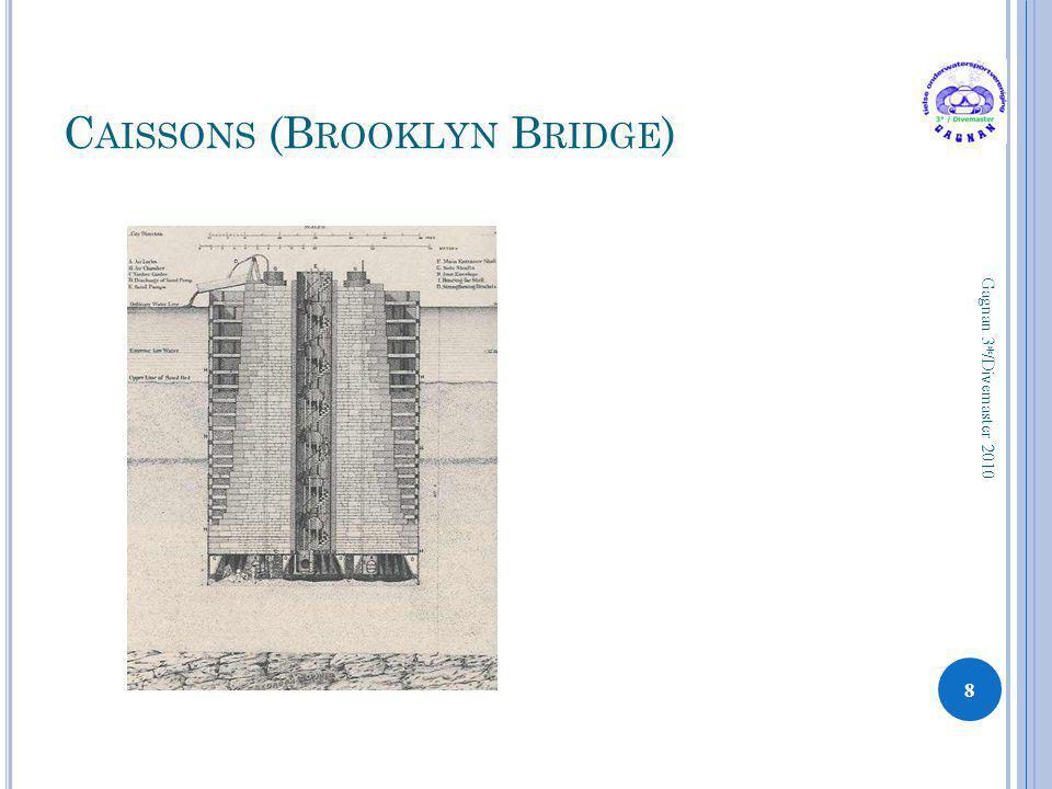 C AISSONS (B ROOKLYN B RIDGE ) 8 Gagnan 3*/Divemaster 2010