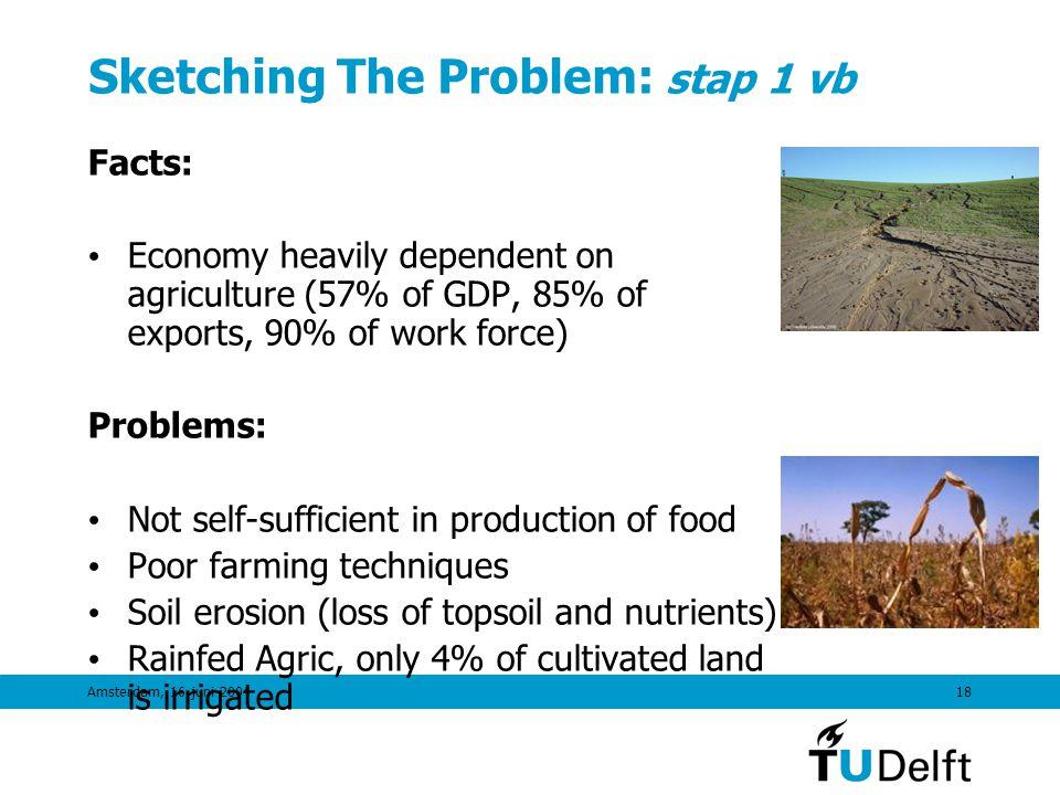 Amsterdam, 16 juni 200417 TiDO Colloquimvak: Stap 1 Stap 1Strategische Probleemorientatie •Welke behoeften worden vervuld.