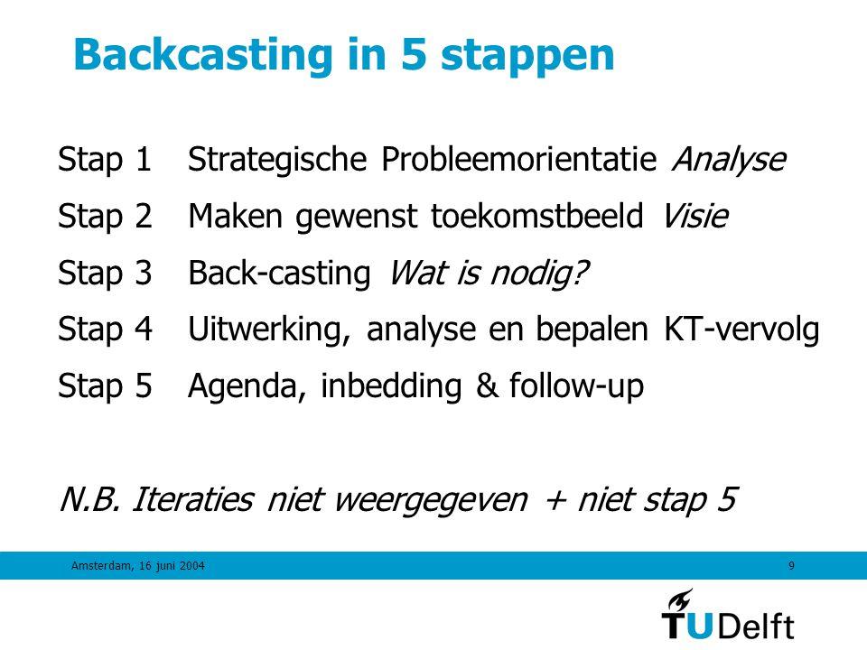 Amsterdam, 16 juni 20048 Backcasting: kenmerken • Van toekomstvisie naar actie nu via ontwerp en analyse • Normatieve toekomstbeelden & achterwaarts vooruitkijken • Oriëntatie, Ontwerp, Analyse, Participatie • Proces en inhoud • Actor leren en congruentie • Draagvlak en inbedding