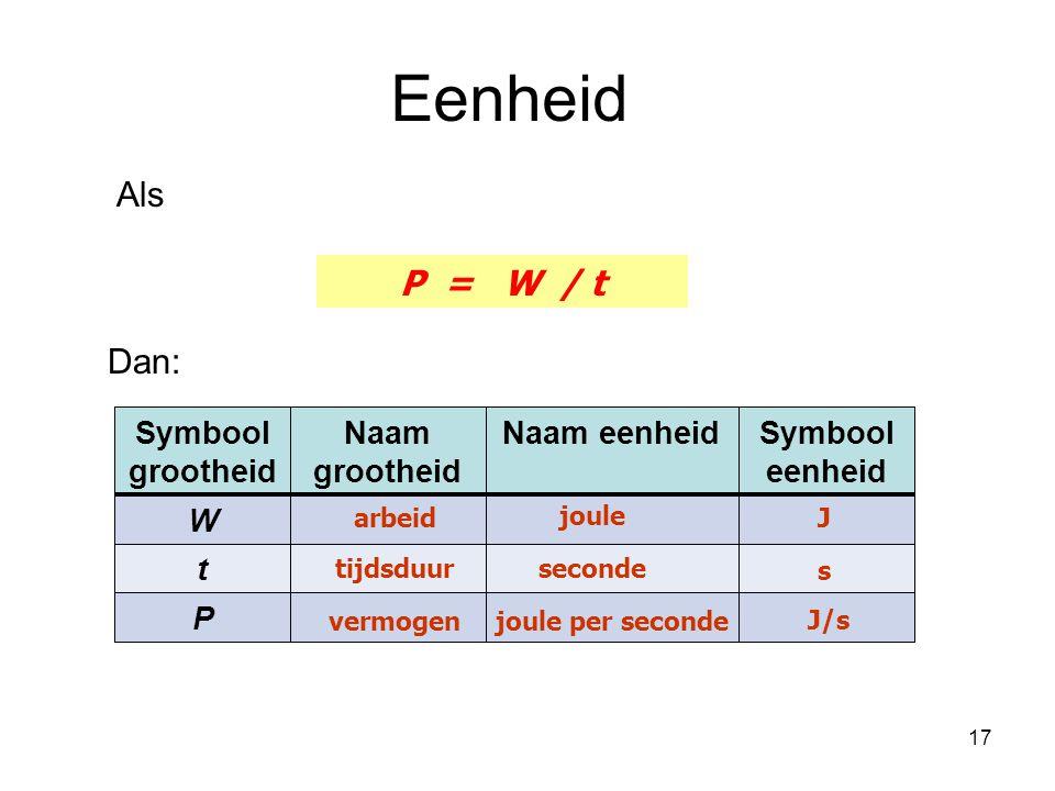 17 P = W / t Als Eenheid Dan: Nmnewton x meter Symbool grootheid Naam grootheid Naam eenheidSymbool eenheid W t P arbeid vermogen tijdsduur joule seco