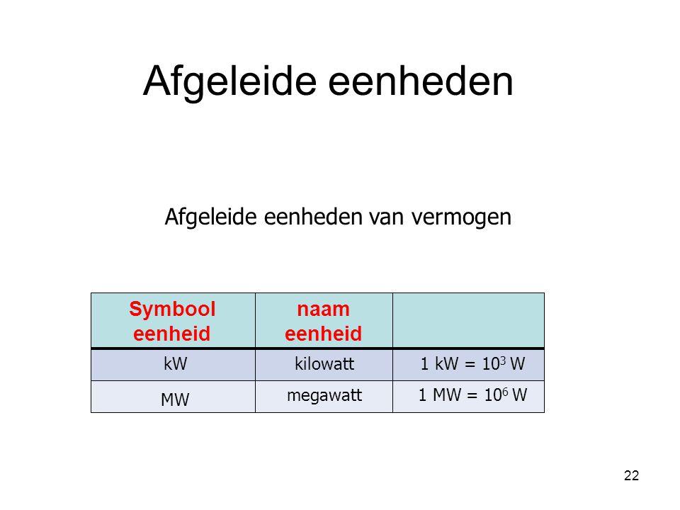 22 Afgeleide eenheden van vermogen Symbool eenheid naam eenheid kWkilowatt1 kW = 10 3 W MW megawatt1 MW = 10 6 W Afgeleide eenheden