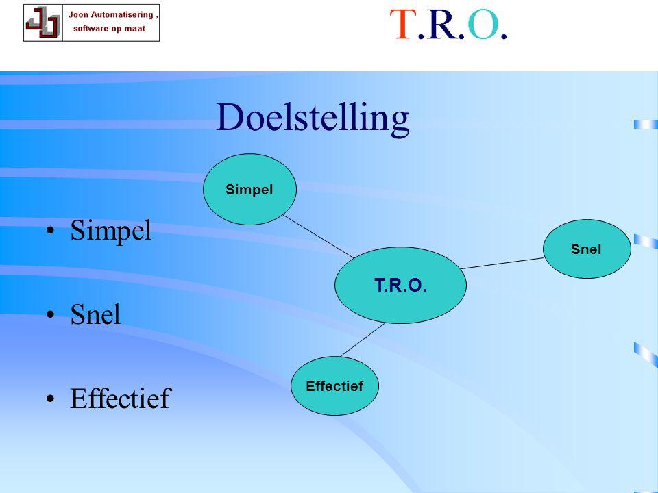 T.R.O. gedachte goed Doelstelling •Simpel •Snel •Effectief T.R.O. Simpel Snel Effectief