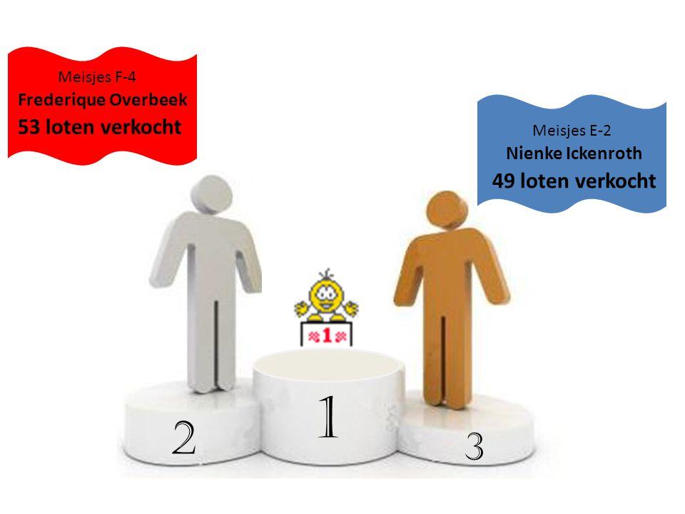2 3 Meisjes E-2 Nienke Ickenroth 49 loten verkocht 1