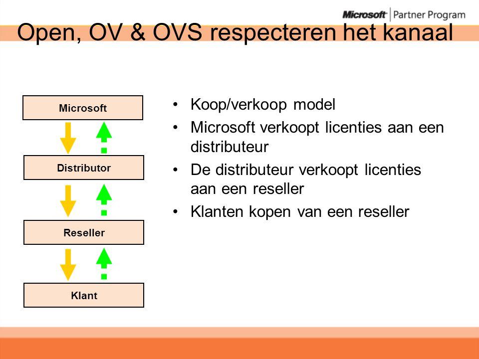 Open, OV & OVS respecteren het kanaal •Koop/verkoop model •Microsoft verkoopt licenties aan een distributeur •De distributeur verkoopt licenties aan een reseller •Klanten kopen van een reseller Microsoft Distributor Reseller Klant