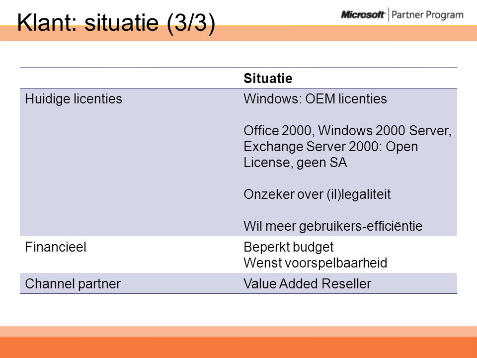 Klant: situatie (3/3) Situatie Huidige licentiesWindows: OEM licenties Office 2000, Windows 2000 Server, Exchange Server 2000: Open License, geen SA O
