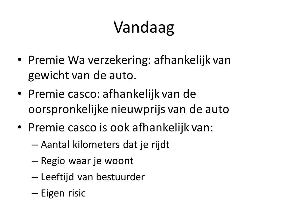 Vandaag • Premie Wa verzekering: afhankelijk van gewicht van de auto. • Premie casco: afhankelijk van de oorspronkelijke nieuwprijs van de auto • Prem