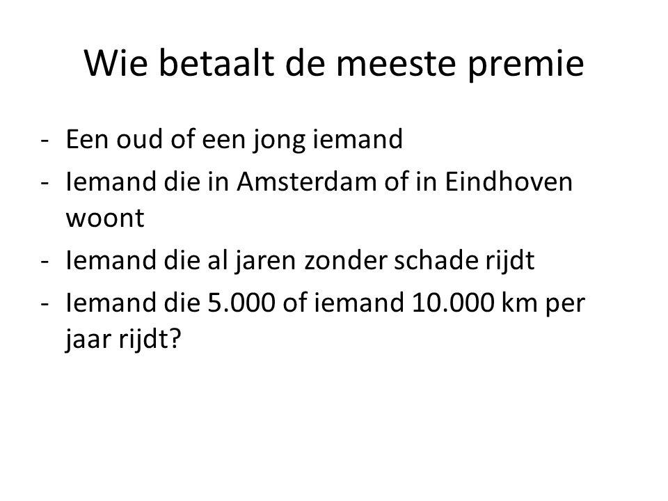 Wie betaalt de meeste premie -Een oud of een jong iemand -Iemand die in Amsterdam of in Eindhoven woont -Iemand die al jaren zonder schade rijdt -Iemand die 5.000 of iemand 10.000 km per jaar rijdt