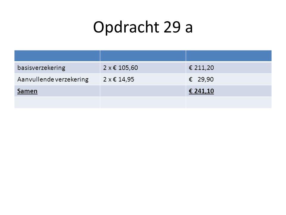 Opdracht 29 a basisverzekering2 x € 105,60€ 211,20 Aanvullende verzekering2 x € 14,95€ 29,90 Samen€ 241,10