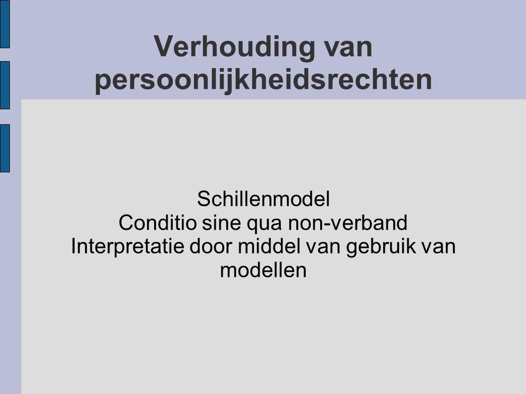 Verhouding van persoonlijkheidsrechten Schillenmodel Conditio sine qua non-verband Interpretatie door middel van gebruik van modellen