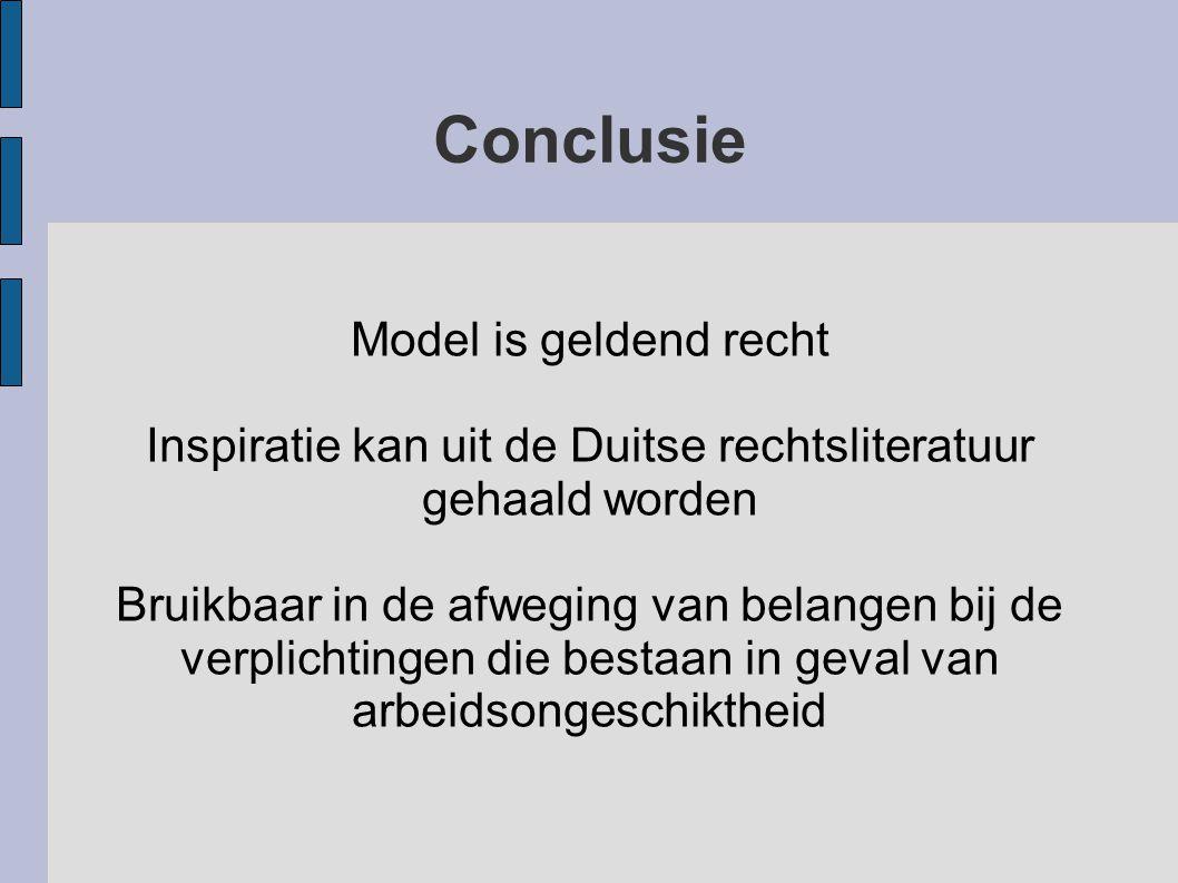 Conclusie Model is geldend recht Inspiratie kan uit de Duitse rechtsliteratuur gehaald worden Bruikbaar in de afweging van belangen bij de verplichtin