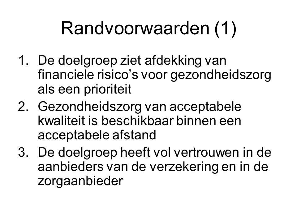 Randvoorwaarden (1) 1.De doelgroep ziet afdekking van financiele risico's voor gezondheidszorg als een prioriteit 2.Gezondheidszorg van acceptabele kw