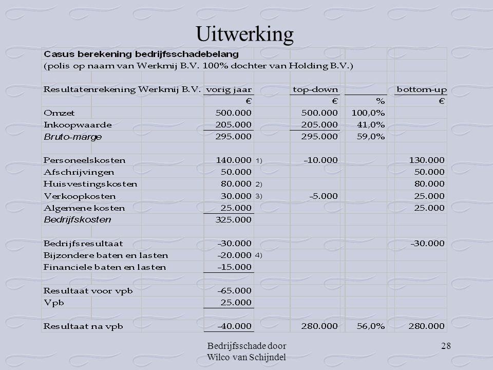 Bedrijfsschade door Wilco van Schijndel 28 Uitwerking
