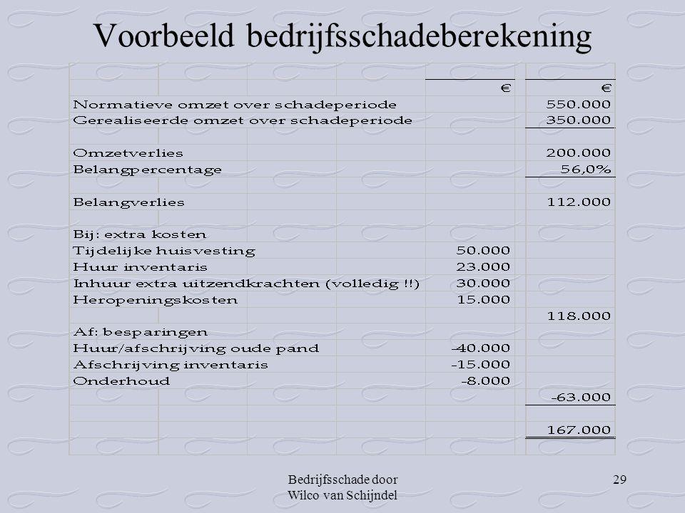 Bedrijfsschade door Wilco van Schijndel 29 Voorbeeld bedrijfsschadeberekening