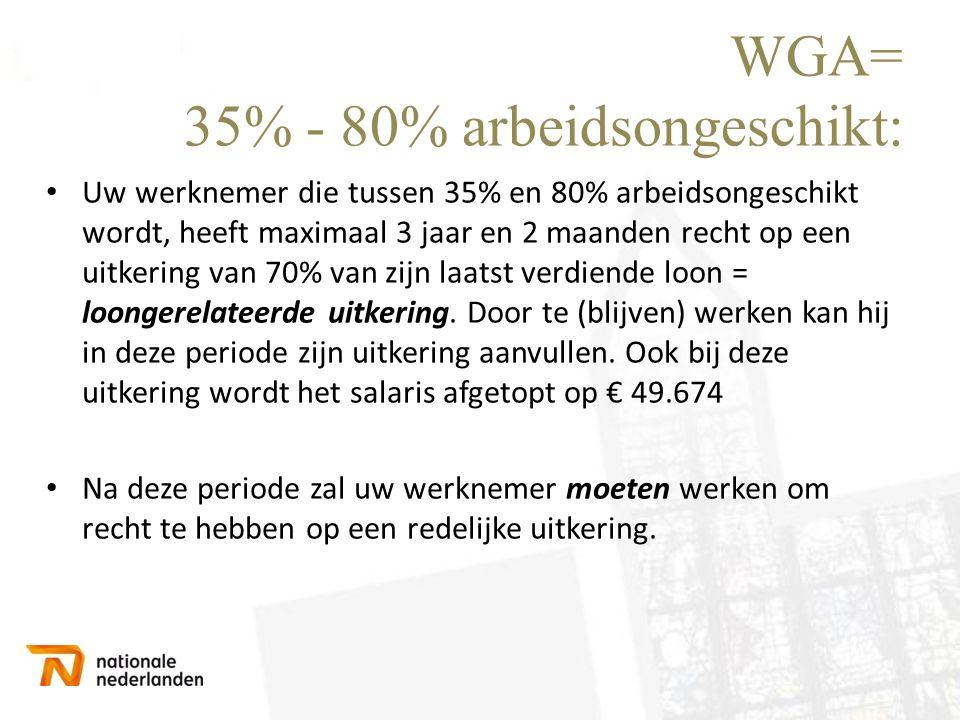 WGA= 35% - 80% arbeidsongeschikt: • Uw werknemer die tussen 35% en 80% arbeidsongeschikt wordt, heeft maximaal 3 jaar en 2 maanden recht op een uitker
