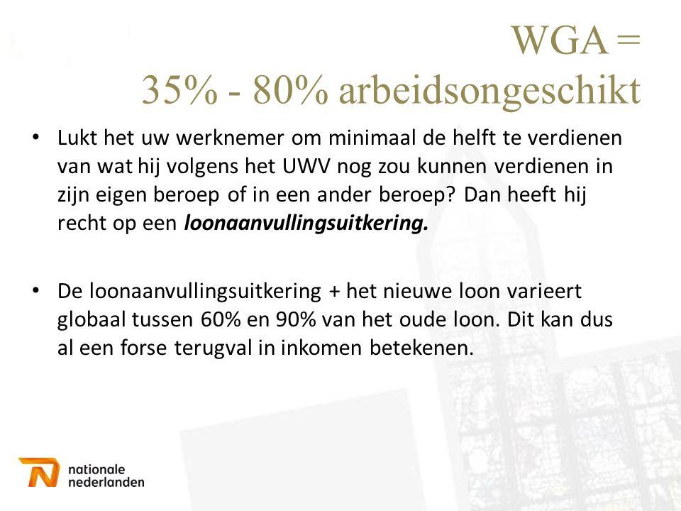 WGA = 35% - 80% arbeidsongeschikt • Lukt het uw werknemer om minimaal de helft te verdienen van wat hij volgens het UWV nog zou kunnen verdienen in zi