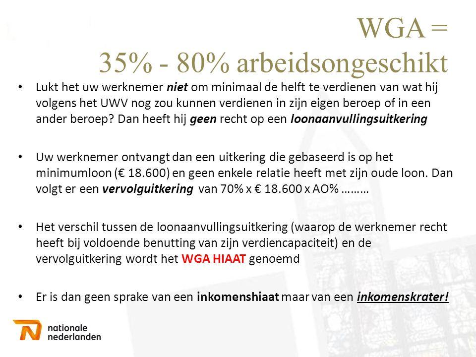 WGA = 35% - 80% arbeidsongeschikt • Lukt het uw werknemer niet om minimaal de helft te verdienen van wat hij volgens het UWV nog zou kunnen verdienen