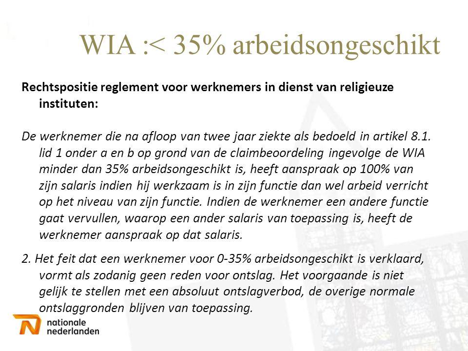 WIA :< 35% arbeidsongeschikt Rechtspositie reglement voor werknemers in dienst van religieuze instituten: De werknemer die na afloop van twee jaar zie
