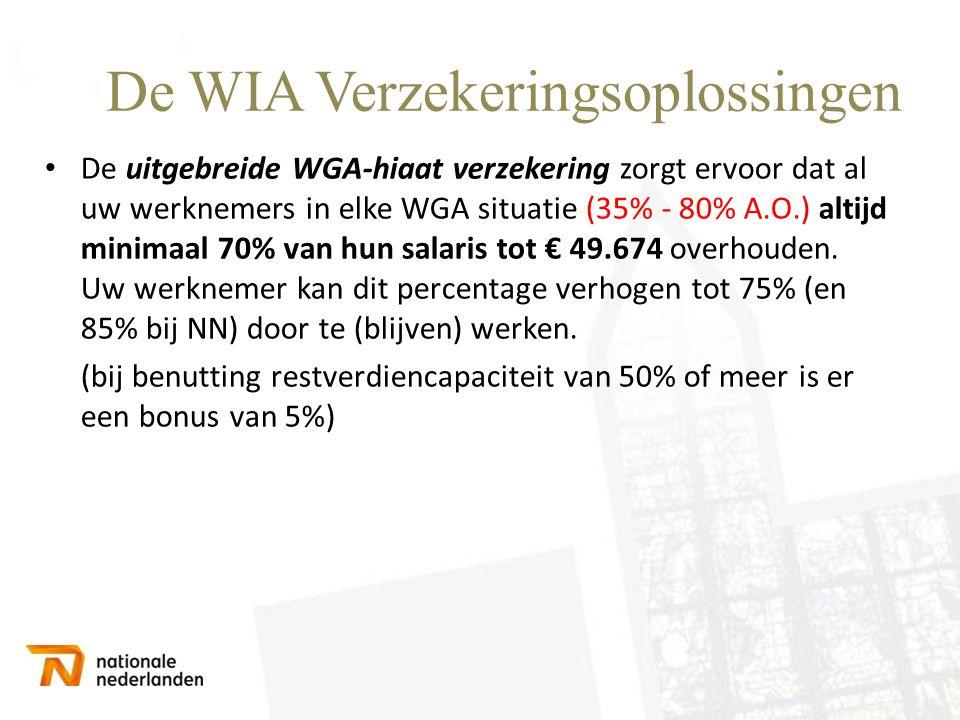 De WIA Verzekeringsoplossingen • De uitgebreide WGA-hiaat verzekering zorgt ervoor dat al uw werknemers in elke WGA situatie (35% - 80% A.O.) altijd m