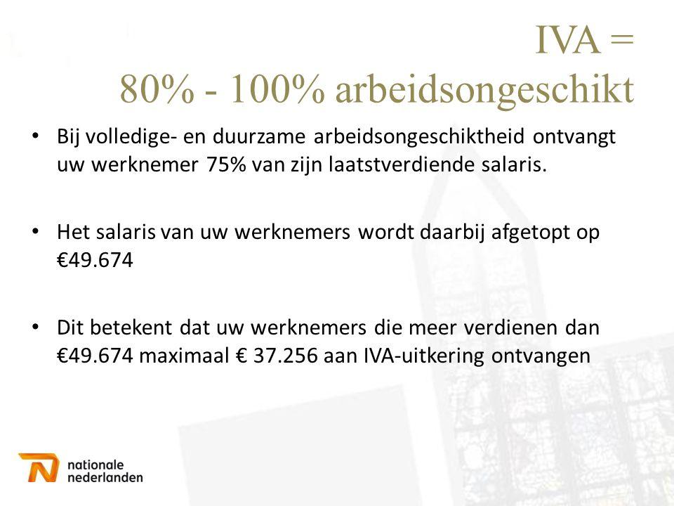 IVA = 80% - 100% arbeidsongeschikt • Bij volledige- en duurzame arbeidsongeschiktheid ontvangt uw werknemer 75% van zijn laatstverdiende salaris. • He