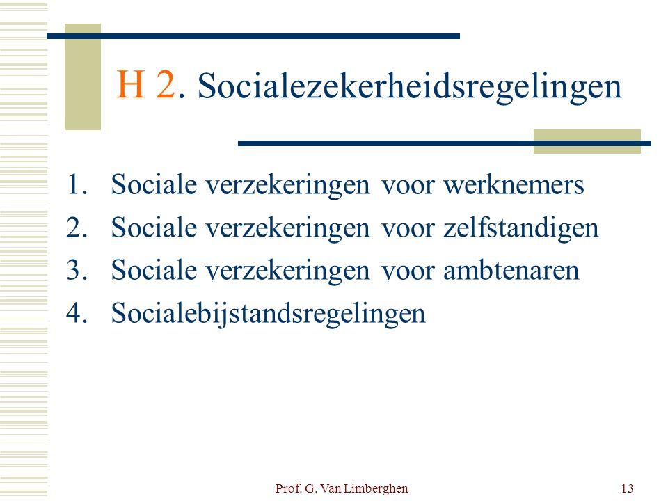 Prof. G. Van Limberghen13 H 2. Socialezekerheidsregelingen 1.Sociale verzekeringen voor werknemers 2.Sociale verzekeringen voor zelfstandigen 3.Social