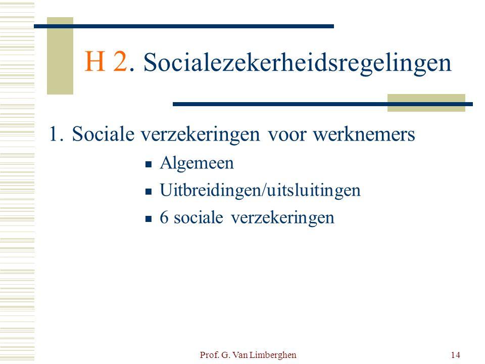 Prof. G. Van Limberghen14 H 2. Socialezekerheidsregelingen 1. Sociale verzekeringen voor werknemers  Algemeen  Uitbreidingen/uitsluitingen  6 socia