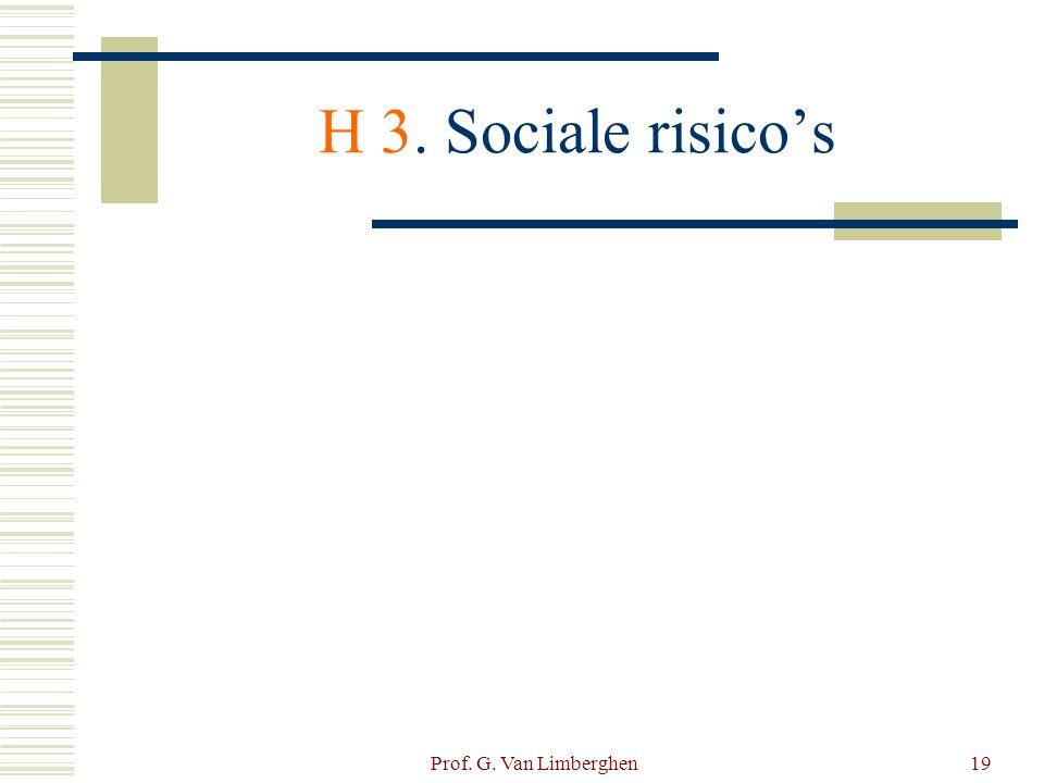Prof. G. Van Limberghen19 H 3. Sociale risico's