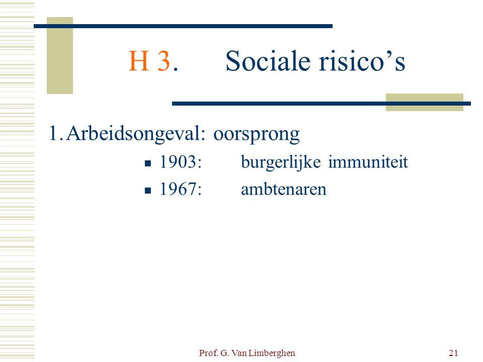 Prof. G. Van Limberghen21 H 3.Sociale risico's 1.Arbeidsongeval: oorsprong  1903: burgerlijke immuniteit  1967: ambtenaren