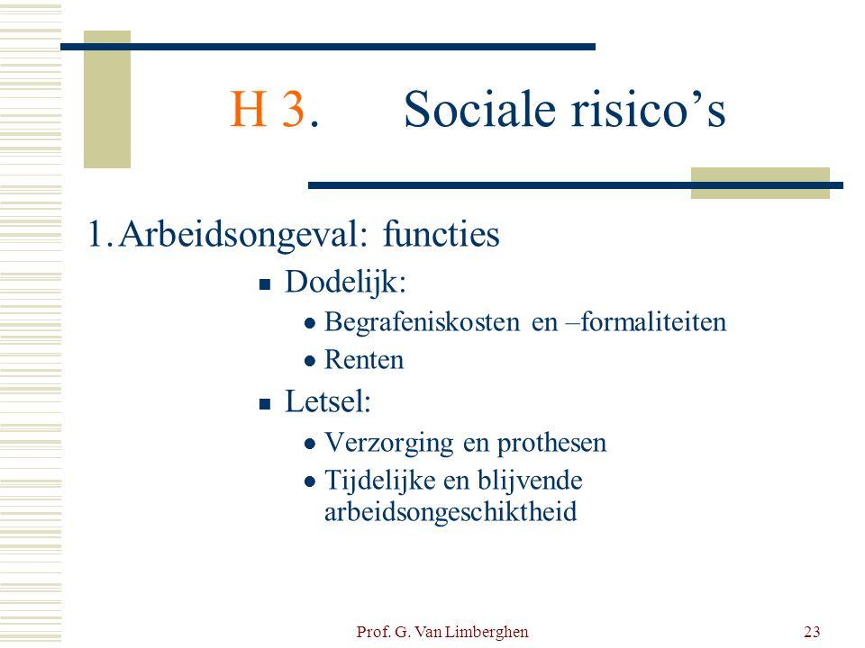 Prof. G. Van Limberghen23 H 3.Sociale risico's 1.Arbeidsongeval: functies  Dodelijk:  Begrafeniskosten en –formaliteiten  Renten  Letsel:  Verzor