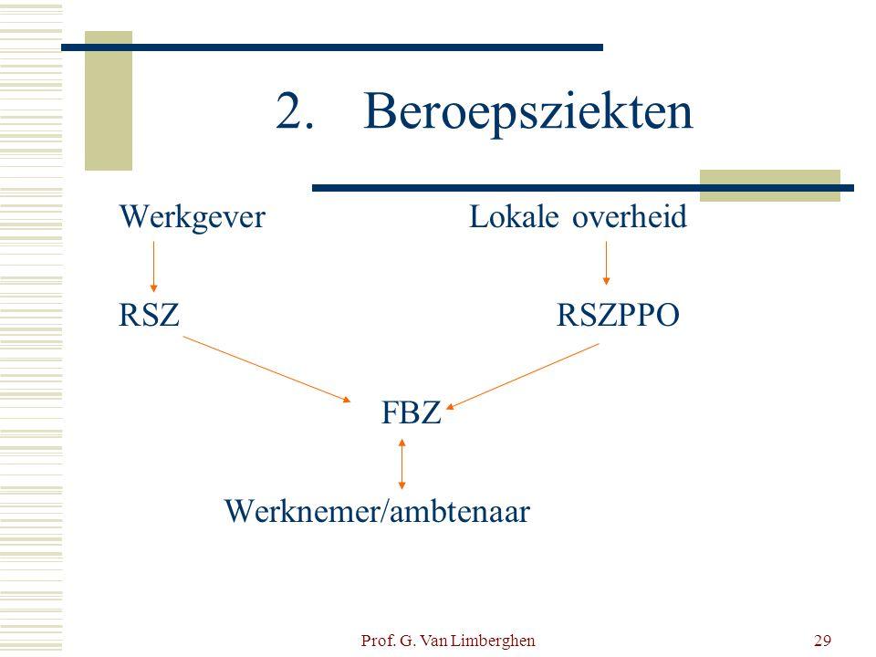 Prof. G. Van Limberghen29 2.Beroepsziekten WerkgeverLokale overheid RSZRSZPPO FBZ Werknemer/ambtenaar