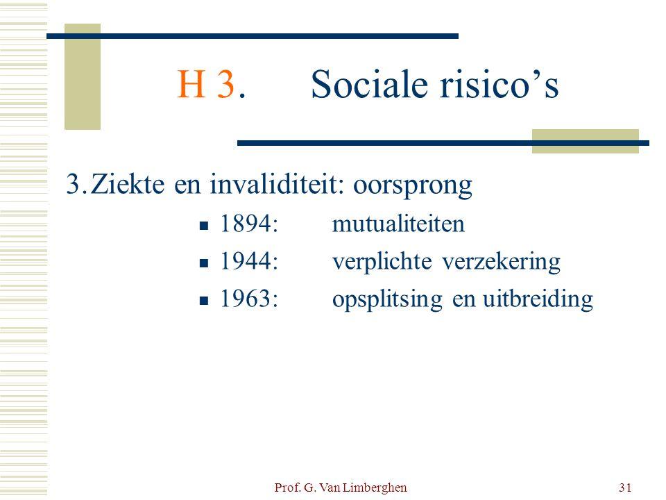 Prof. G. Van Limberghen31 H 3.Sociale risico's 3.Ziekte en invaliditeit: oorsprong  1894: mutualiteiten  1944: verplichte verzekering  1963:opsplit