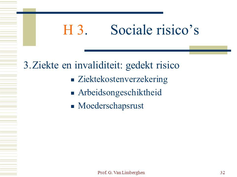 Prof. G. Van Limberghen32 H 3.Sociale risico's 3.Ziekte en invaliditeit: gedekt risico  Ziektekostenverzekering  Arbeidsongeschiktheid  Moederschap