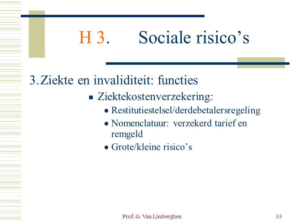 Prof. G. Van Limberghen33 H 3.Sociale risico's 3.Ziekte en invaliditeit: functies  Ziektekostenverzekering:  Restitutiestelsel/derdebetalersregeling