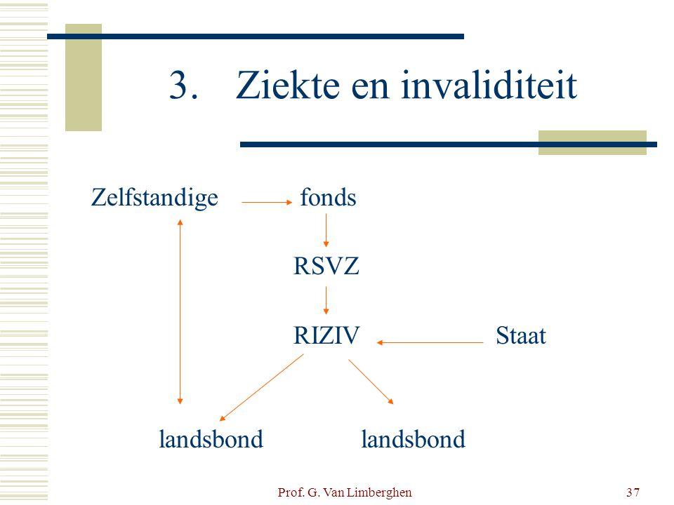 Prof. G. Van Limberghen37 3.Ziekte en invaliditeit Zelfstandige fonds RSVZ RIZIV Staatlandsbond