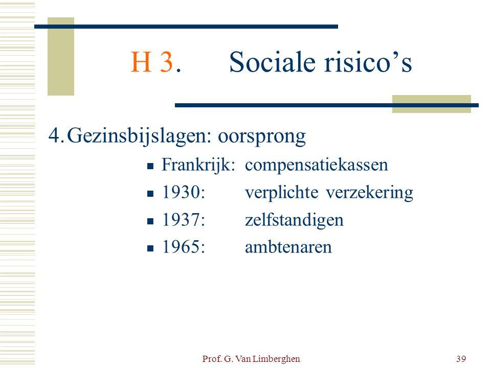 Prof. G. Van Limberghen39 H 3.Sociale risico's 4.Gezinsbijslagen: oorsprong  Frankrijk: compensatiekassen  1930: verplichte verzekering  1937:zelfs