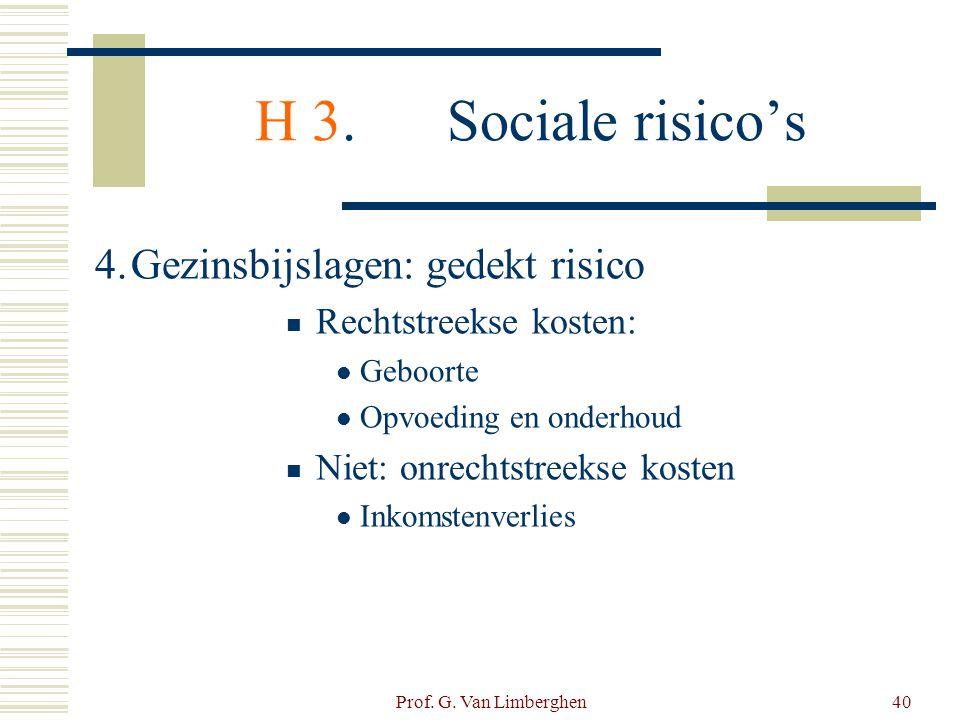 Prof. G. Van Limberghen40 H 3.Sociale risico's 4.Gezinsbijslagen: gedekt risico  Rechtstreekse kosten:  Geboorte  Opvoeding en onderhoud  Niet: on