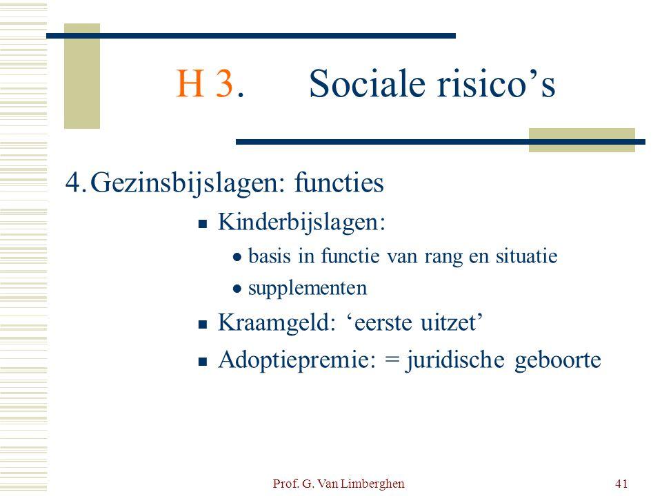 Prof. G. Van Limberghen41 H 3.Sociale risico's 4.Gezinsbijslagen: functies  Kinderbijslagen:  basis in functie van rang en situatie  supplementen 