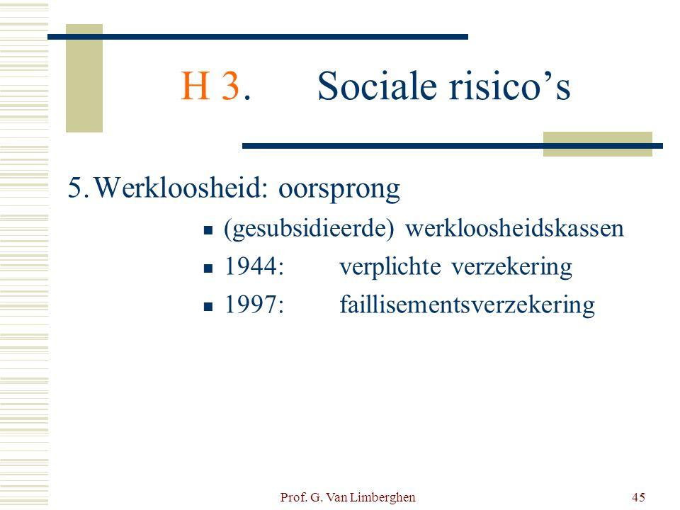 Prof. G. Van Limberghen45 H 3.Sociale risico's 5.Werkloosheid: oorsprong  (gesubsidieerde) werkloosheidskassen  1944: verplichte verzekering  1997: