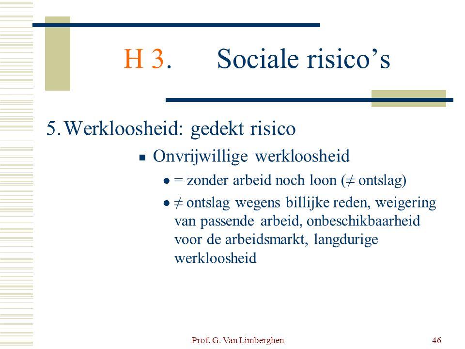 Prof. G. Van Limberghen46 H 3.Sociale risico's 5.Werkloosheid: gedekt risico  Onvrijwillige werkloosheid  = zonder arbeid noch loon (≠ ontslag)  ≠