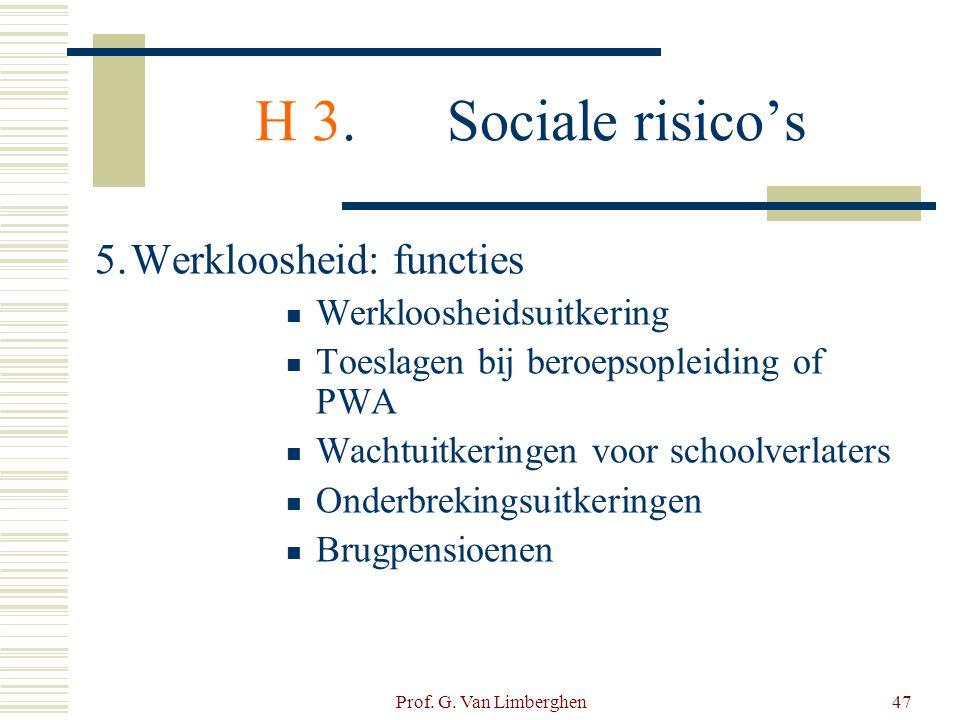 Prof. G. Van Limberghen47 H 3.Sociale risico's 5.Werkloosheid: functies  Werkloosheidsuitkering  Toeslagen bij beroepsopleiding of PWA  Wachtuitker