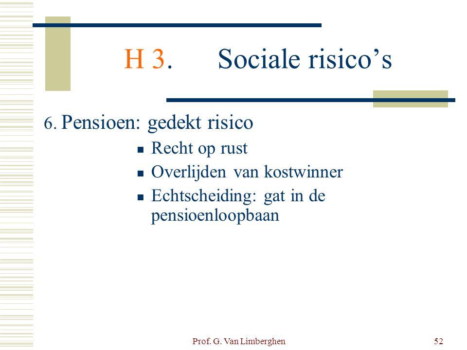 Prof. G. Van Limberghen52 H 3.Sociale risico's 6. Pensioen: gedekt risico  Recht op rust  Overlijden van kostwinner  Echtscheiding: gat in de pensi