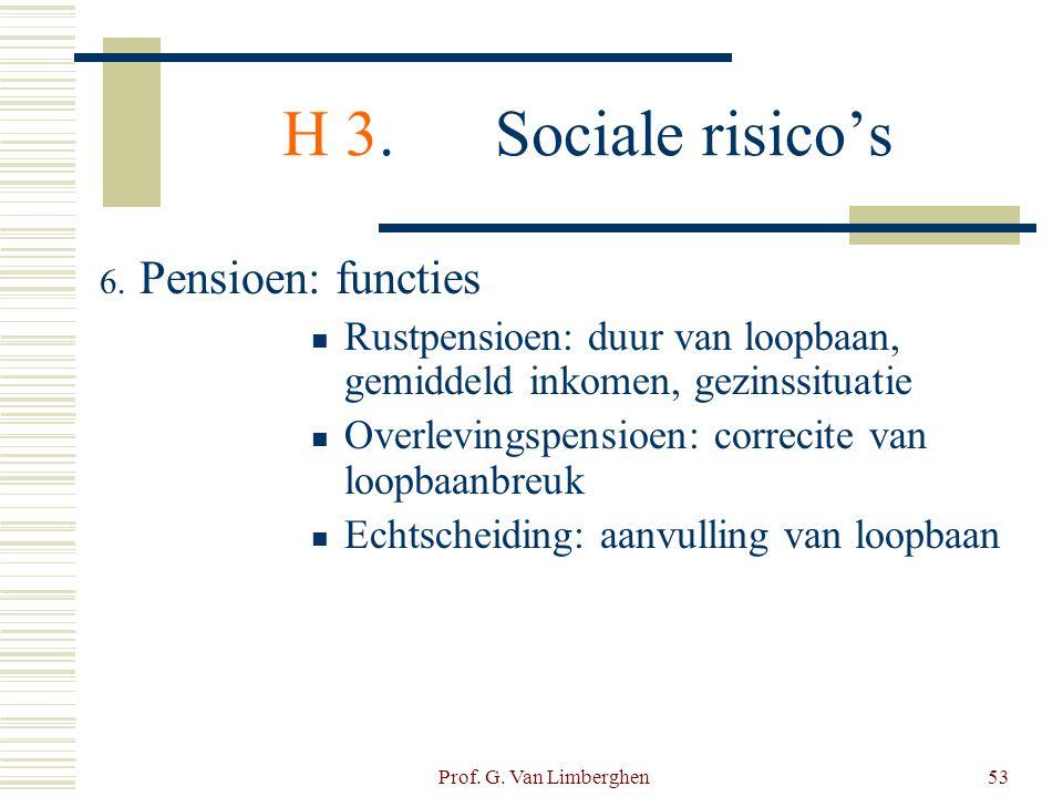 Prof. G. Van Limberghen53 H 3.Sociale risico's 6. Pensioen: functies  Rustpensioen: duur van loopbaan, gemiddeld inkomen, gezinssituatie  Overleving