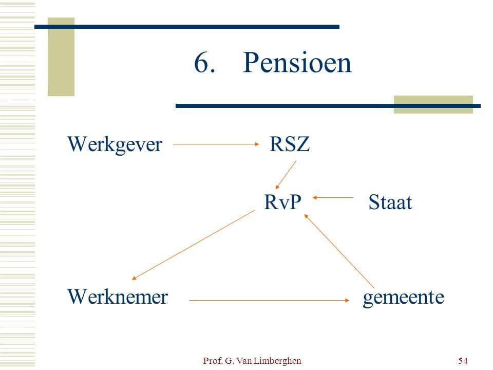 Prof. G. Van Limberghen54 6.Pensioen Werkgever RSZ RvP Staat Werknemergemeente