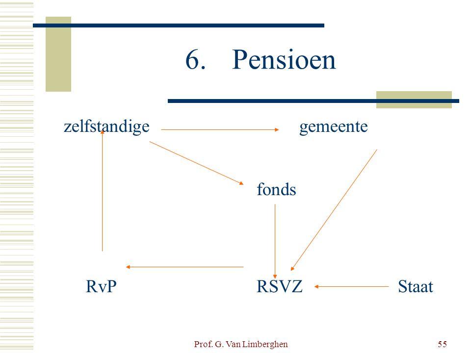 Prof. G. Van Limberghen55 6.Pensioen zelfstandigegemeente fonds RvP RSVZ Staat