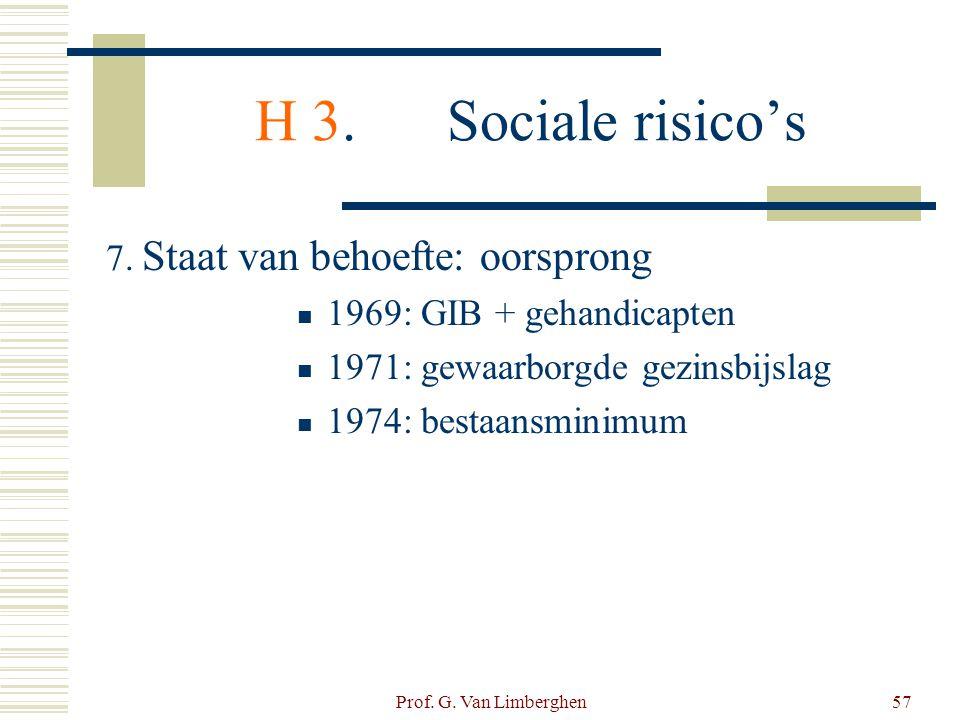 Prof. G. Van Limberghen57 H 3.Sociale risico's 7. Staat van behoefte: oorsprong  1969: GIB + gehandicapten  1971: gewaarborgde gezinsbijslag  1974: