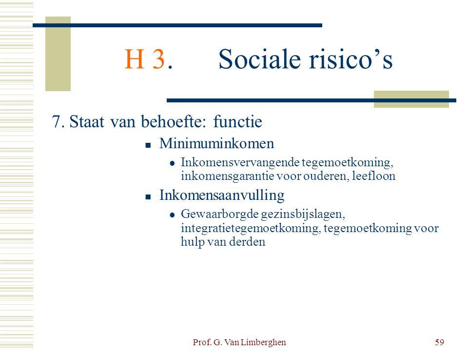 Prof. G. Van Limberghen59 H 3.Sociale risico's 7.Staat van behoefte: functie  Minimuminkomen  Inkomensvervangende tegemoetkoming, inkomensgarantie v