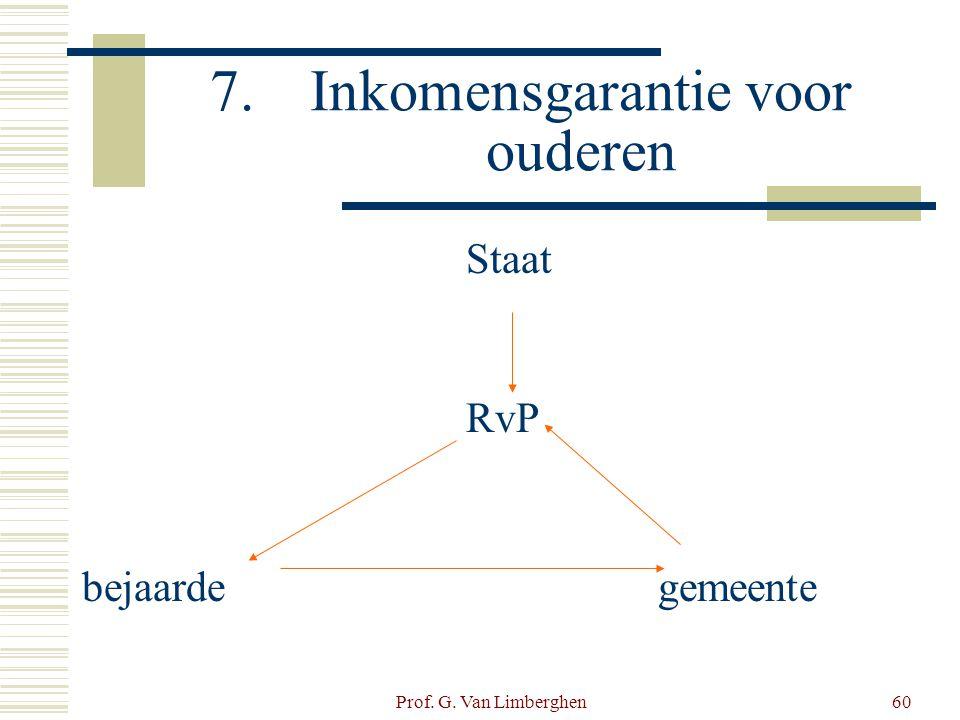 Prof. G. Van Limberghen60 7.Inkomensgarantie voor ouderen Staat RvP bejaardegemeente
