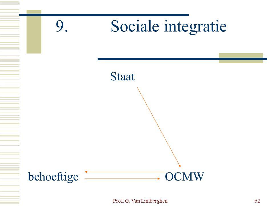 Prof. G. Van Limberghen62 9.Sociale integratie Staat behoeftigeOCMW