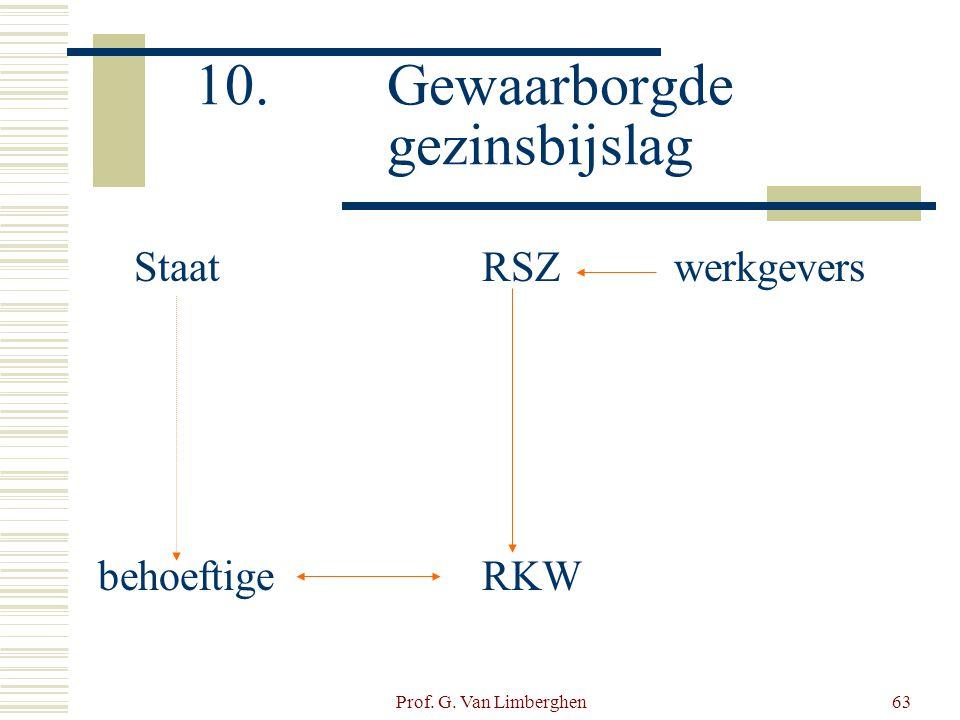 Prof. G. Van Limberghen63 10.Gewaarborgde gezinsbijslag StaatRSZwerkgevers behoeftigeRKW