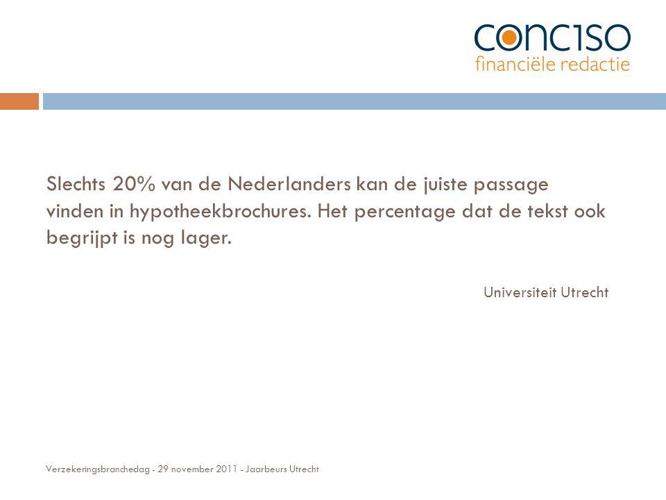 Verzekeringsbranchedag - 29 november 2011 - Jaarbeurs Utrecht Slechts 20% van de Nederlanders kan de juiste passage vinden in hypotheekbrochures.