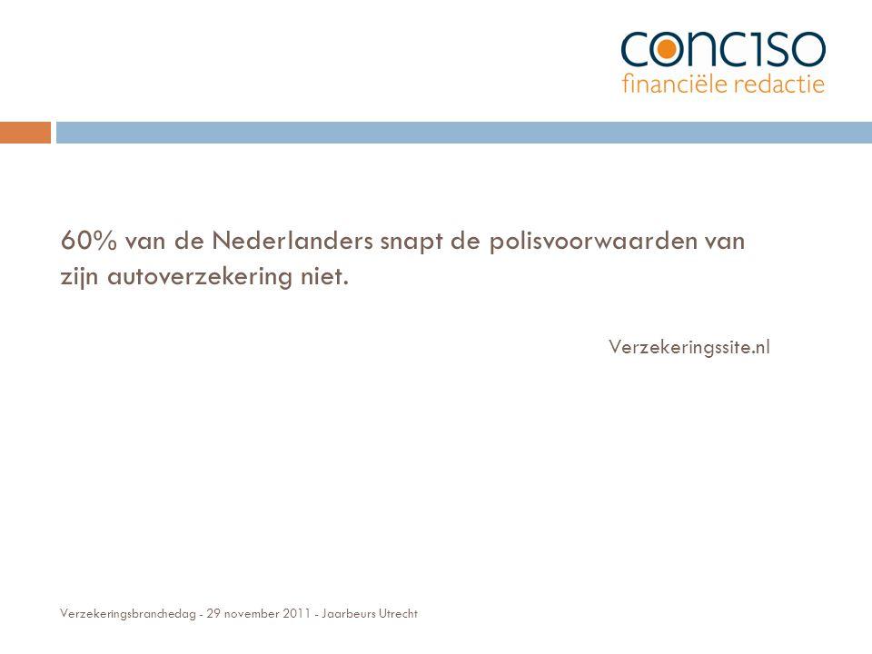 Verzekeringsbranchedag - 29 november 2011 - Jaarbeurs Utrecht 60% van de Nederlanders snapt de polisvoorwaarden van zijn autoverzekering niet.